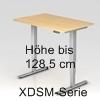 XDSM-Serie